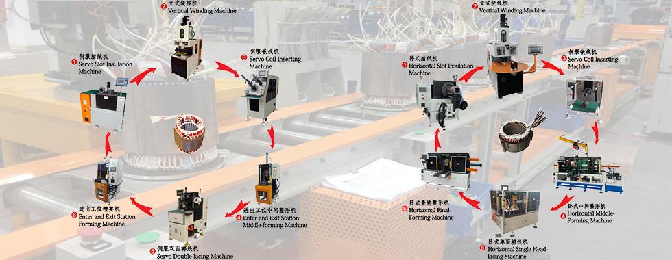 Trung Quốc tốt Máy cuộn Stator bán hàng